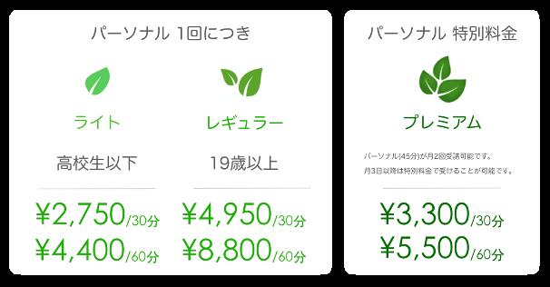 Pilates base Irori.のパーソナル料金表